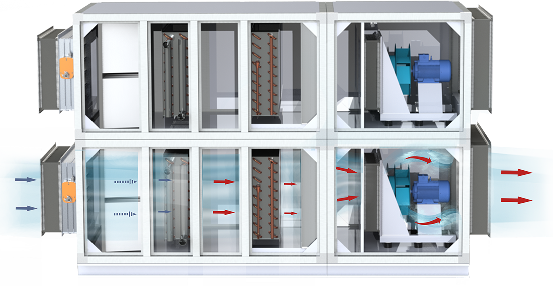 Вентиляция для АЭС - Схема распределения воздуха в агрегате климатическом серии «ATLANTIS»