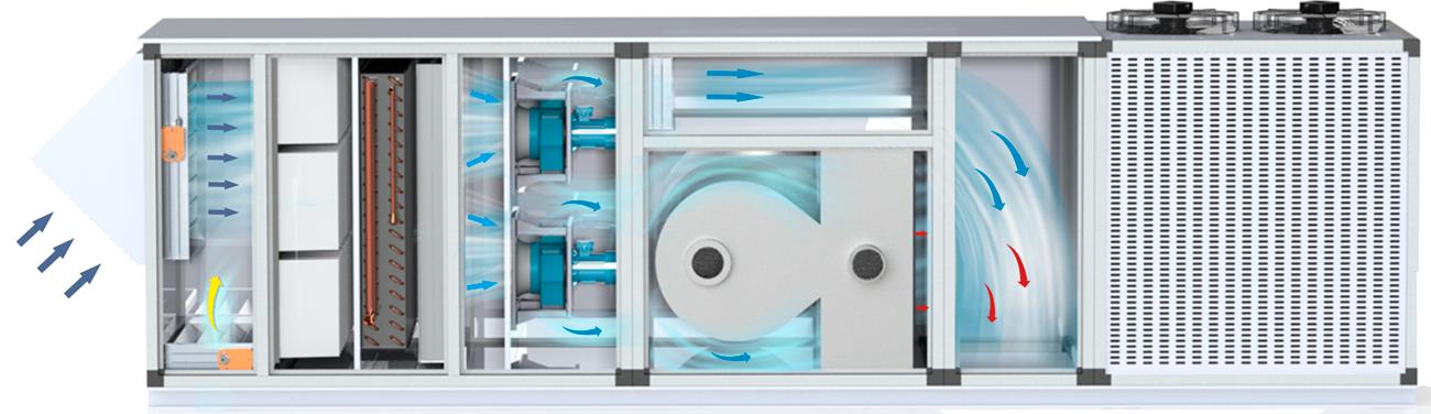 Руфтоп - Схема распределения воздуха в агрегате климатическом серии «ATLANTIS»