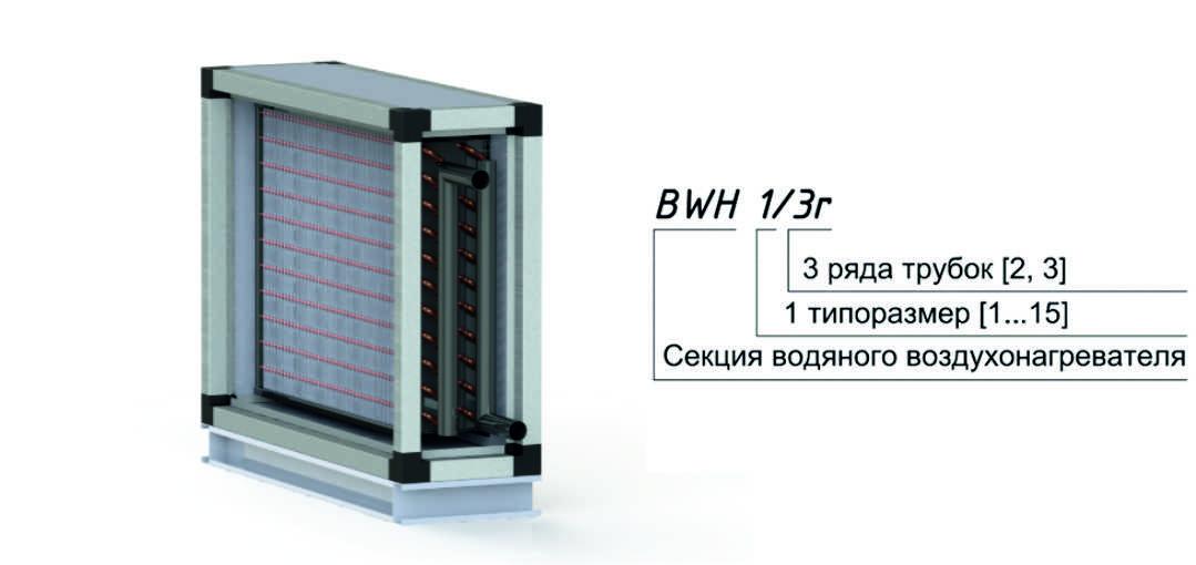 Секция водяного воздухонагревателя для центрального кондиционера